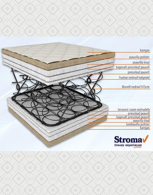 2480a779f66 ORTOPEEDILINE ÖKOLOOGILINE (Orthopedic Ecological) Stroma ...
